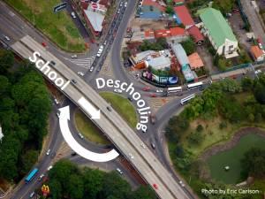 Traffic Circle Deschooling
